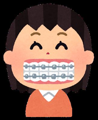 【質問】口笛に歯並びは関係ありますか?