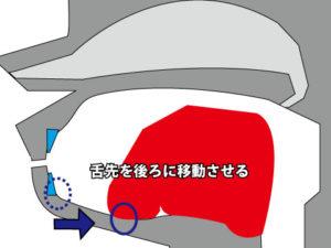 口笛 低い音のコツ イメージ 舌先は後ろに移動させる